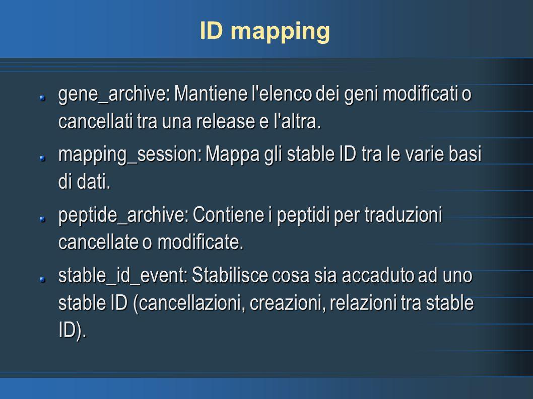 ID mappinggene_archive: Mantiene l elenco dei geni modificati o cancellati tra una release e l altra.