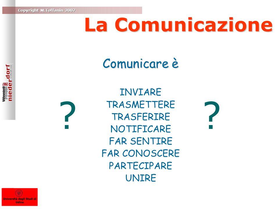La Comunicazione Comunicare è INVIARE TRASMETTERE TRASFERIRE