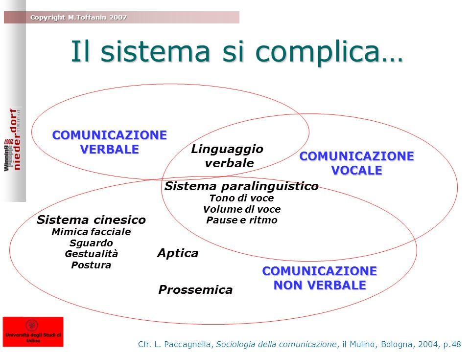Il sistema si complica…