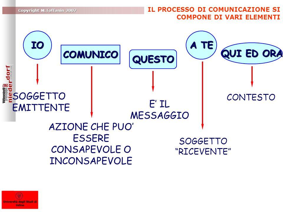 IL PROCESSO DI COMUNICAZIONE SI COMPONE DI VARI ELEMENTI