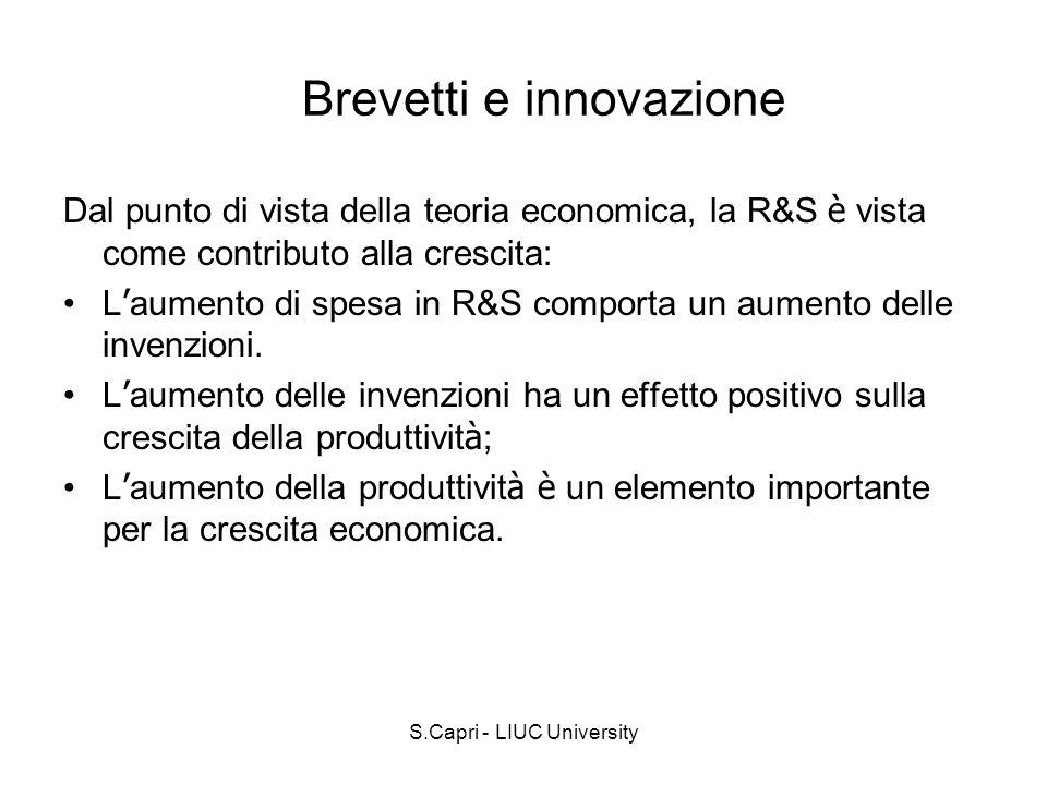 Brevetti e innovazione