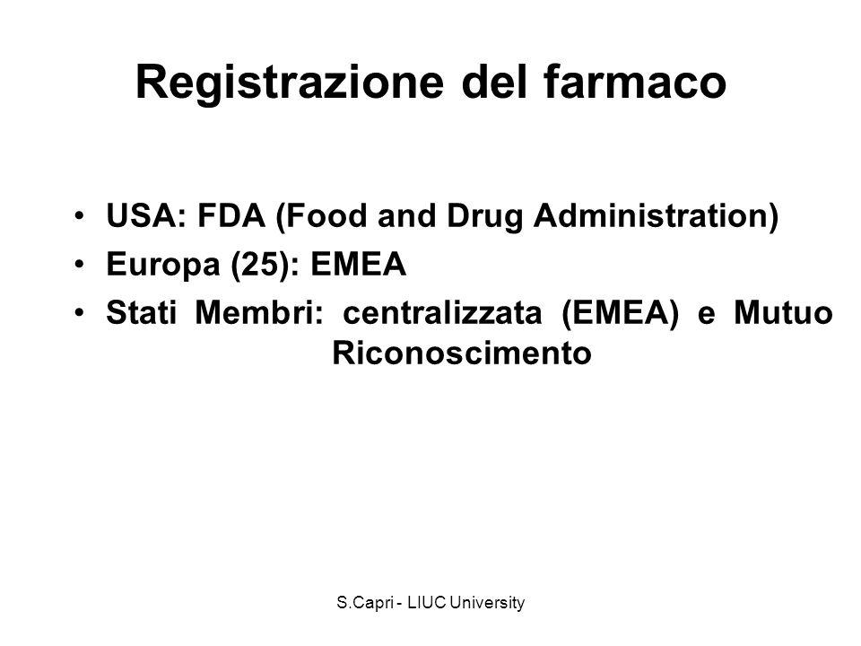 Registrazione del farmaco