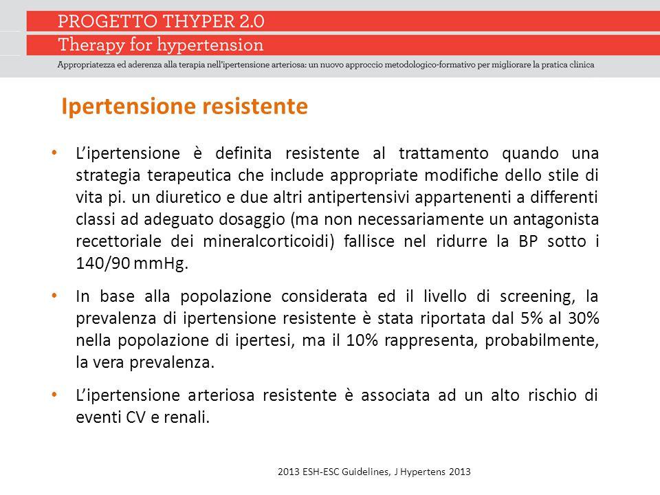 Ipertensione resistente