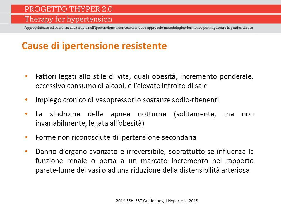 Cause di ipertensione resistente