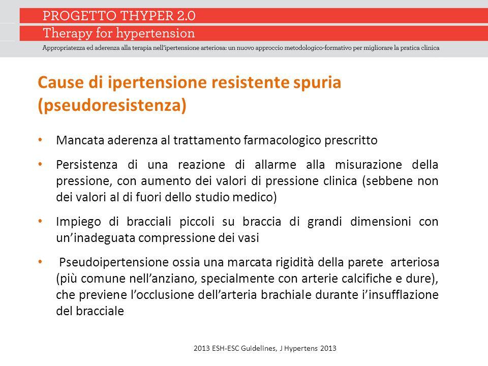 Cause di ipertensione resistente spuria (pseudoresistenza)