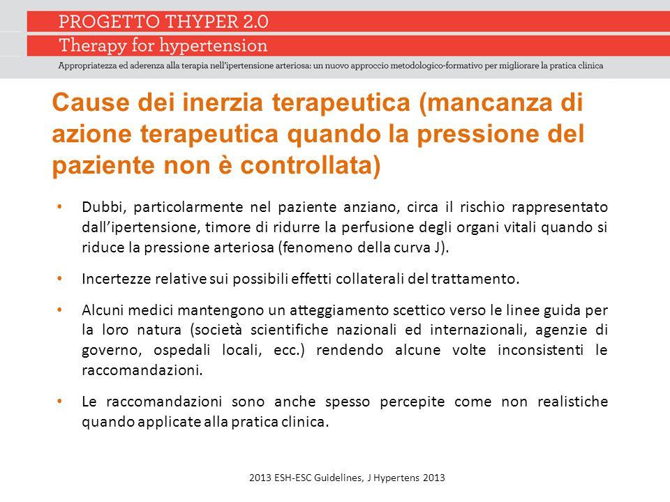 Cause dei inerzia terapeutica (mancanza di azione terapeutica quando la pressione del paziente non è controllata)