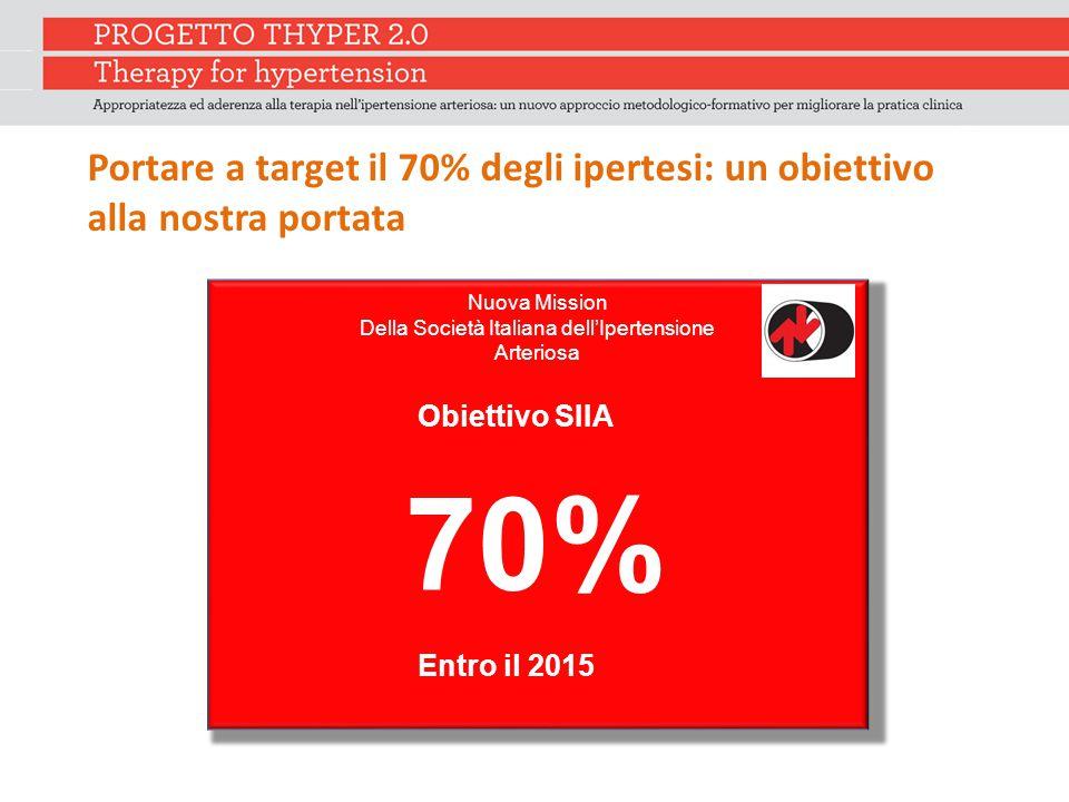 Della Società Italiana dell'Ipertensione Arteriosa