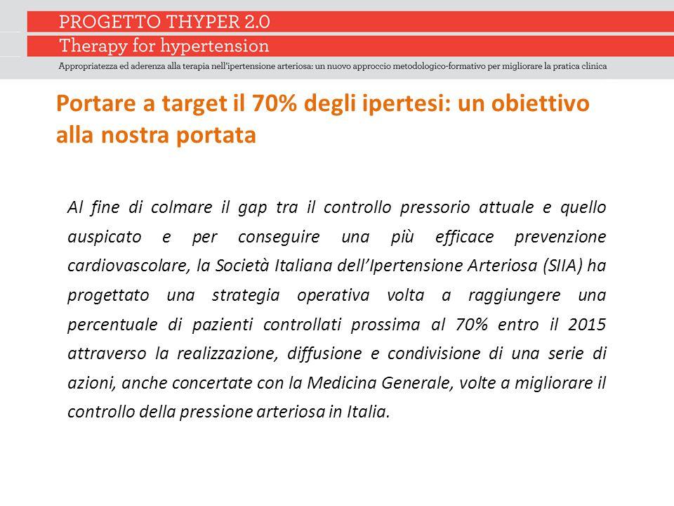 Portare a target il 70% degli ipertesi: un obiettivo alla nostra portata
