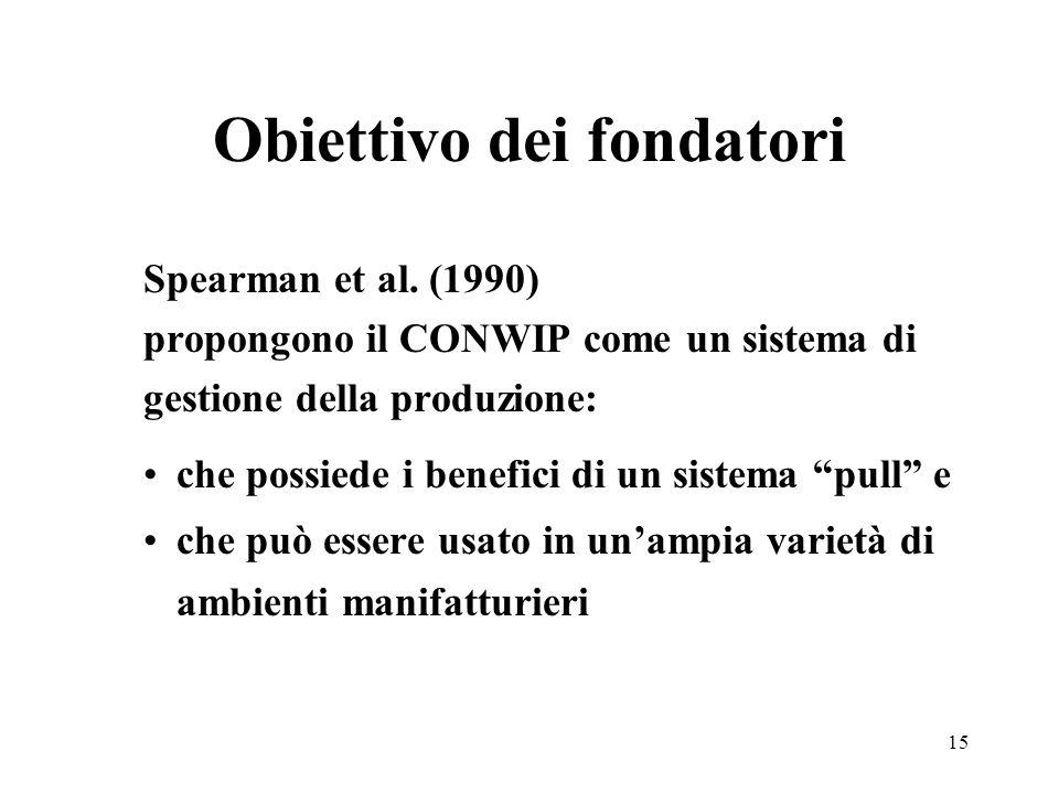 Obiettivo dei fondatori