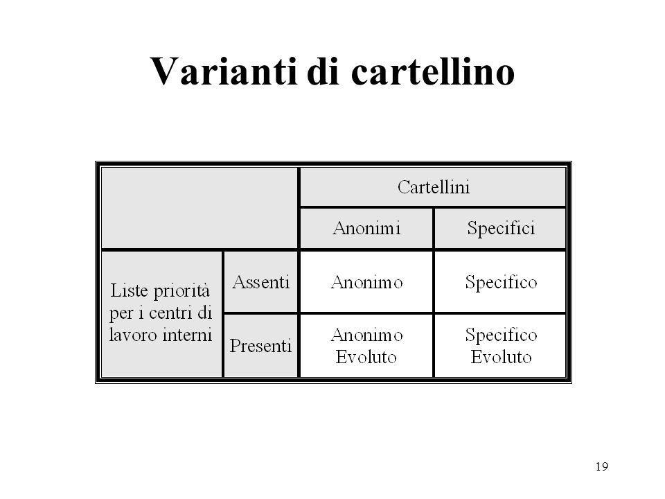 Varianti di cartellino