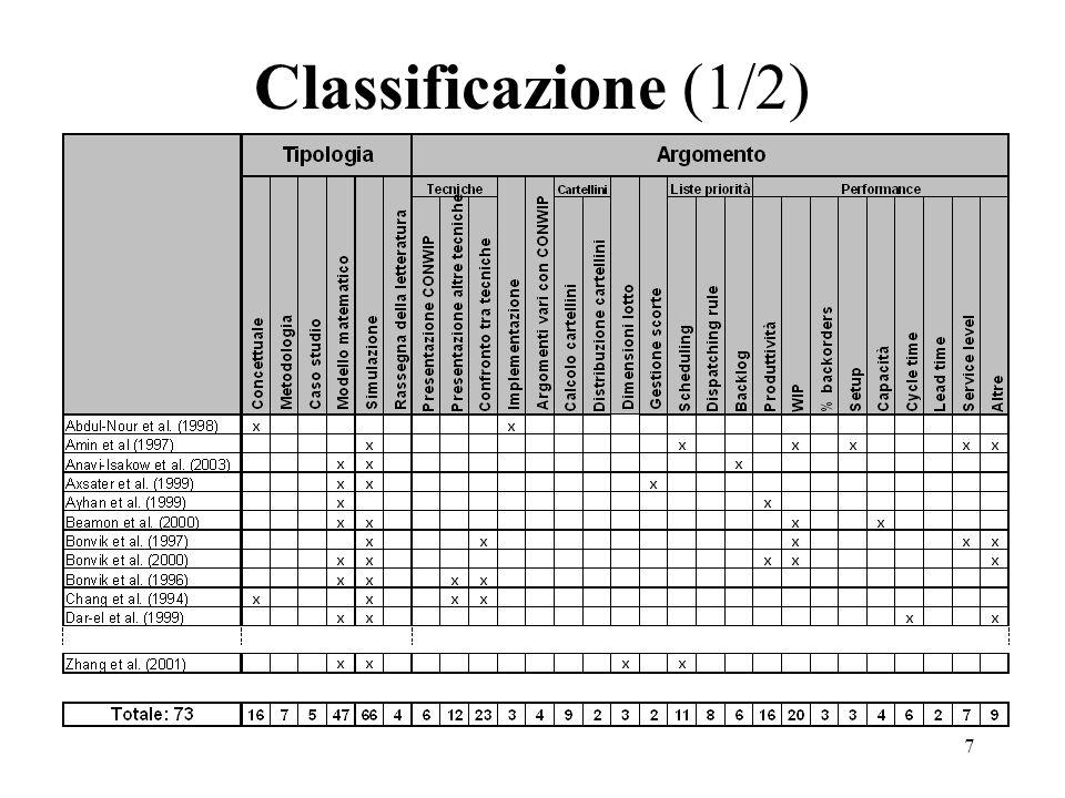 Classificazione (1/2)