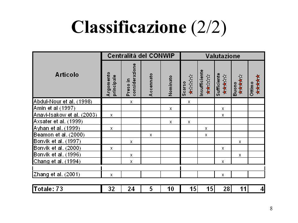Classificazione (2/2)