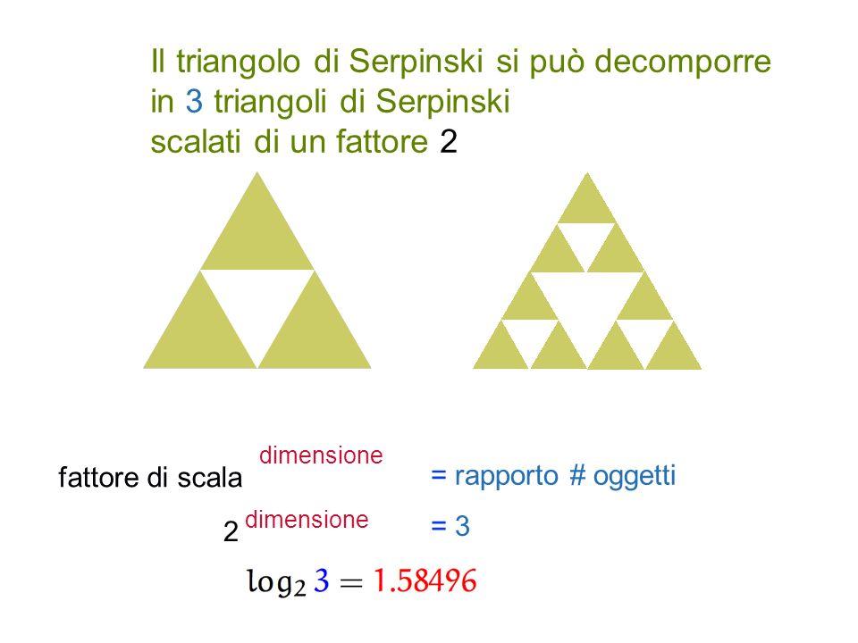 Il triangolo di Serpinski si può decomporre