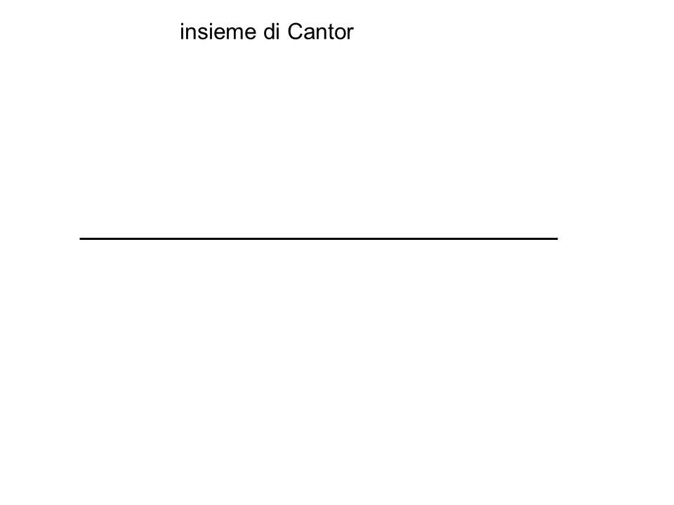 insieme di Cantor