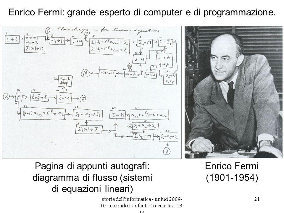 Enrico Fermi: grande esperto di computer e di programmazione.