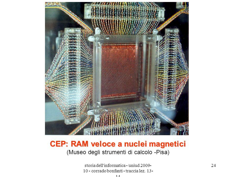 CEP: RAM veloce a nuclei magnetici (Museo degli strumenti di calcolo -Pisa)