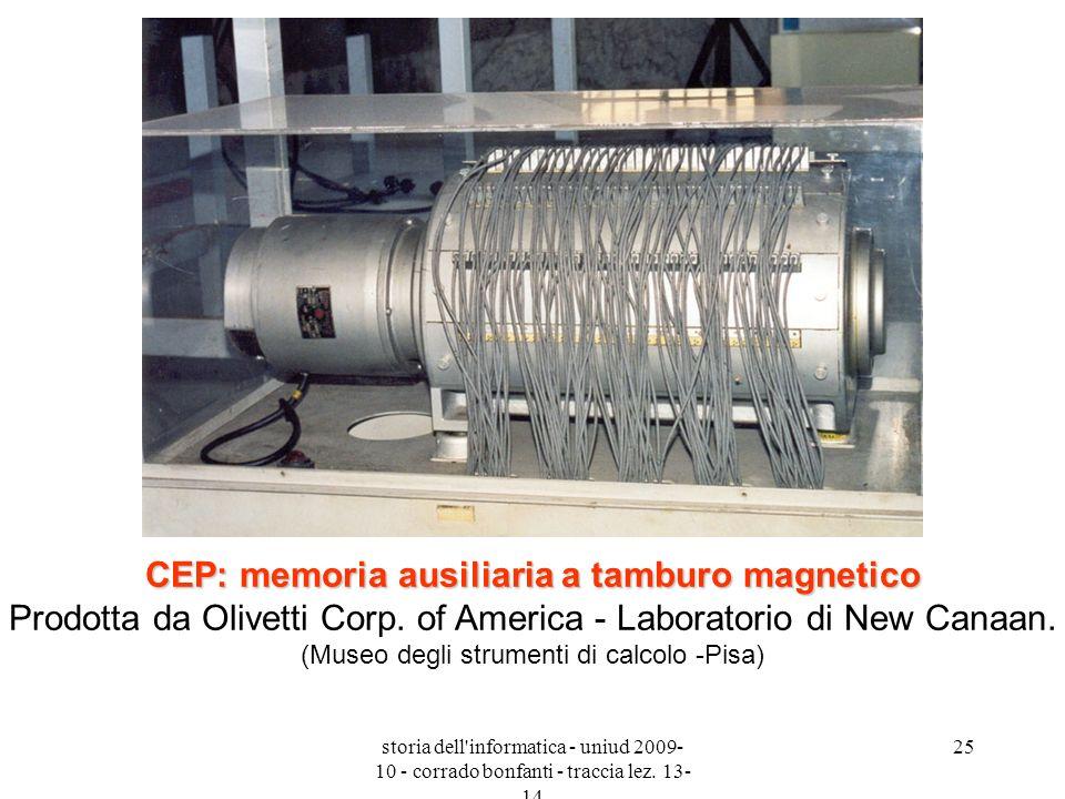 CEP: memoria ausiliaria a tamburo magnetico Prodotta da Olivetti Corp