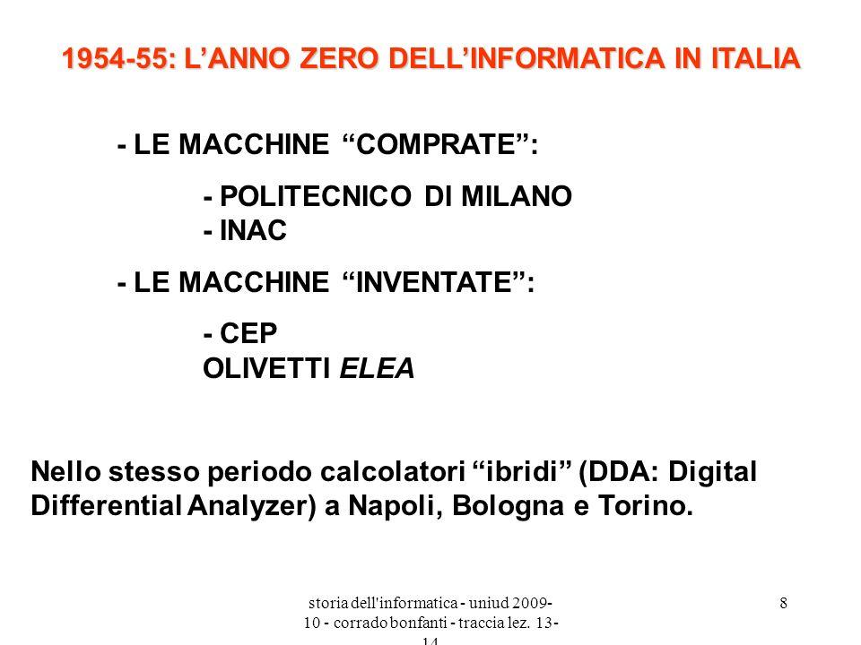 1954-55: L'ANNO ZERO DELL'INFORMATICA IN ITALIA