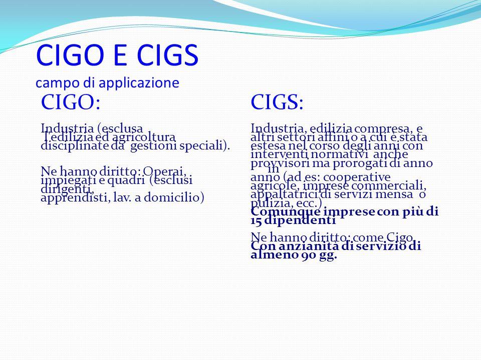 CIGO E CIGS campo di applicazione