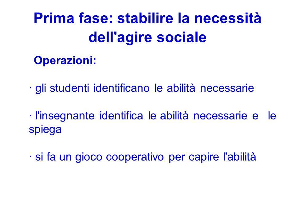 Prima fase: stabilire la necessità dell agire sociale