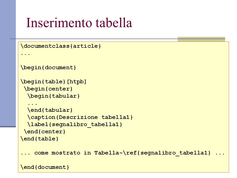 Inserimento tabella \documentclass{article} ... \begin{document}