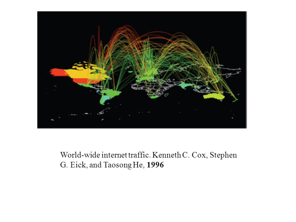 World-wide internet traffic. Kenneth C. Cox, Stephen G