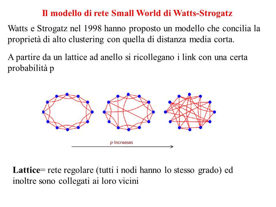 Il modello di rete Small World di Watts-Strogatz