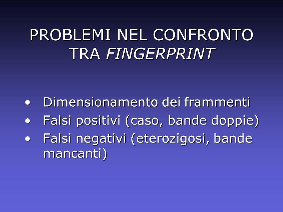 PROBLEMI NEL CONFRONTO TRA FINGERPRINT