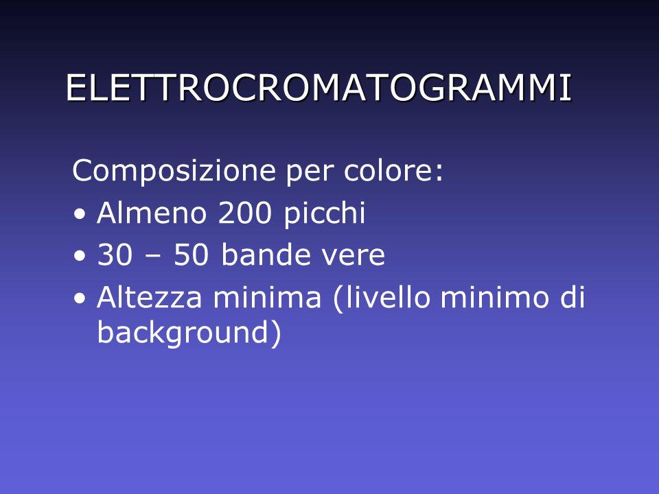 ELETTROCROMATOGRAMMI
