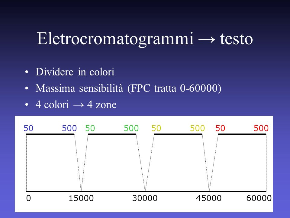 Eletrocromatogrammi → testo