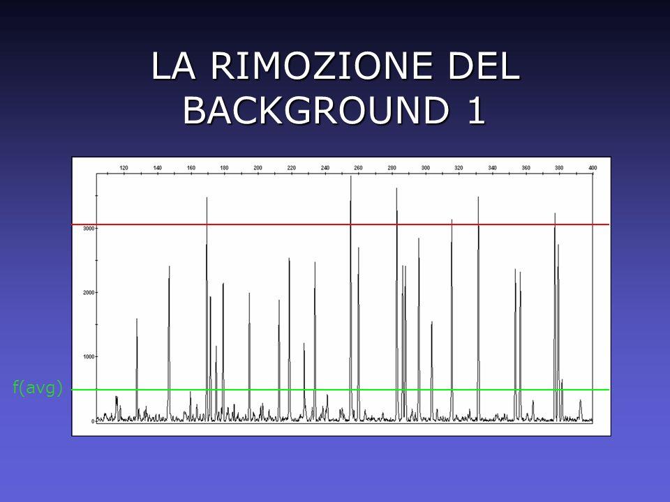 LA RIMOZIONE DEL BACKGROUND 1