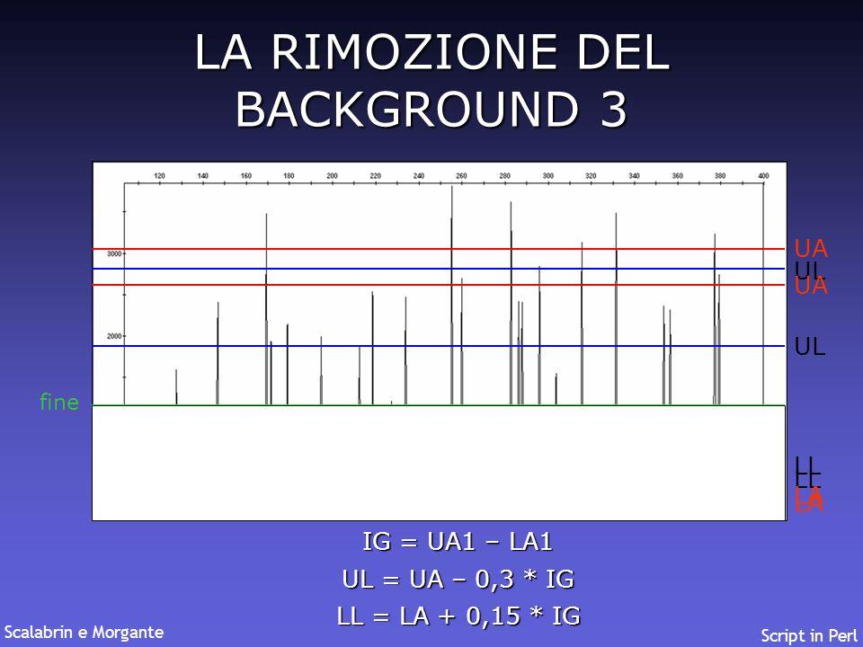 LA RIMOZIONE DEL BACKGROUND 3