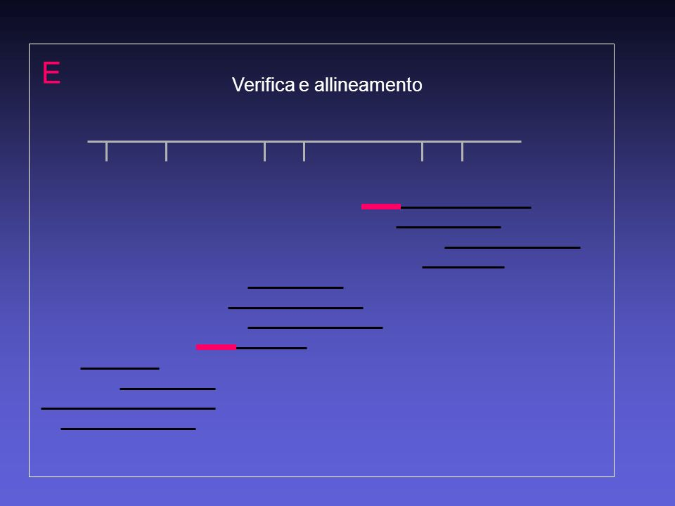 Verifica e allineamento