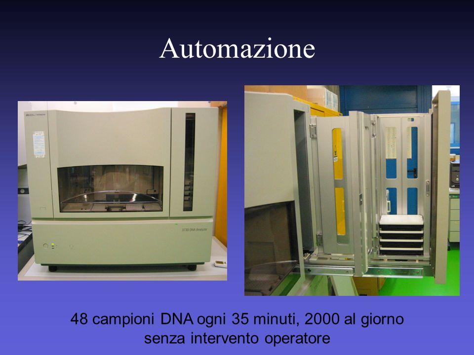 Automazione 48 campioni DNA ogni 35 minuti, 2000 al giorno