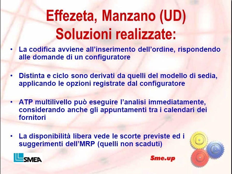 Effezeta, Manzano (UD) Soluzioni realizzate: