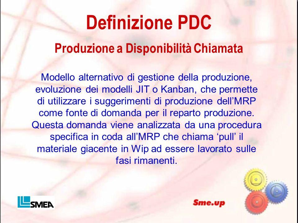 Definizione PDC Produzione a Disponibilità Chiamata