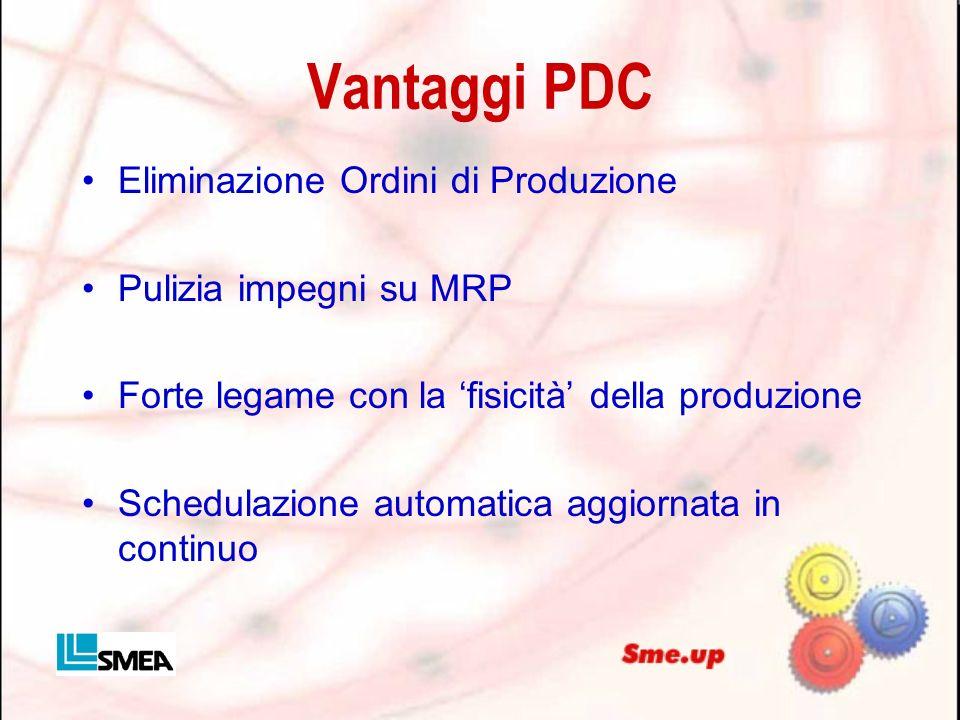 Vantaggi PDC Eliminazione Ordini di Produzione Pulizia impegni su MRP