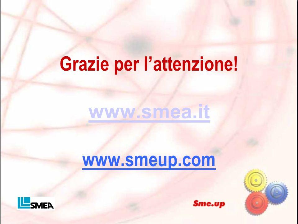 Grazie per l'attenzione! www.smea.it www.smeup.com