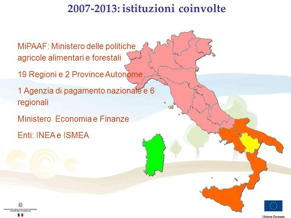 2007-2013: istituzioni coinvolte