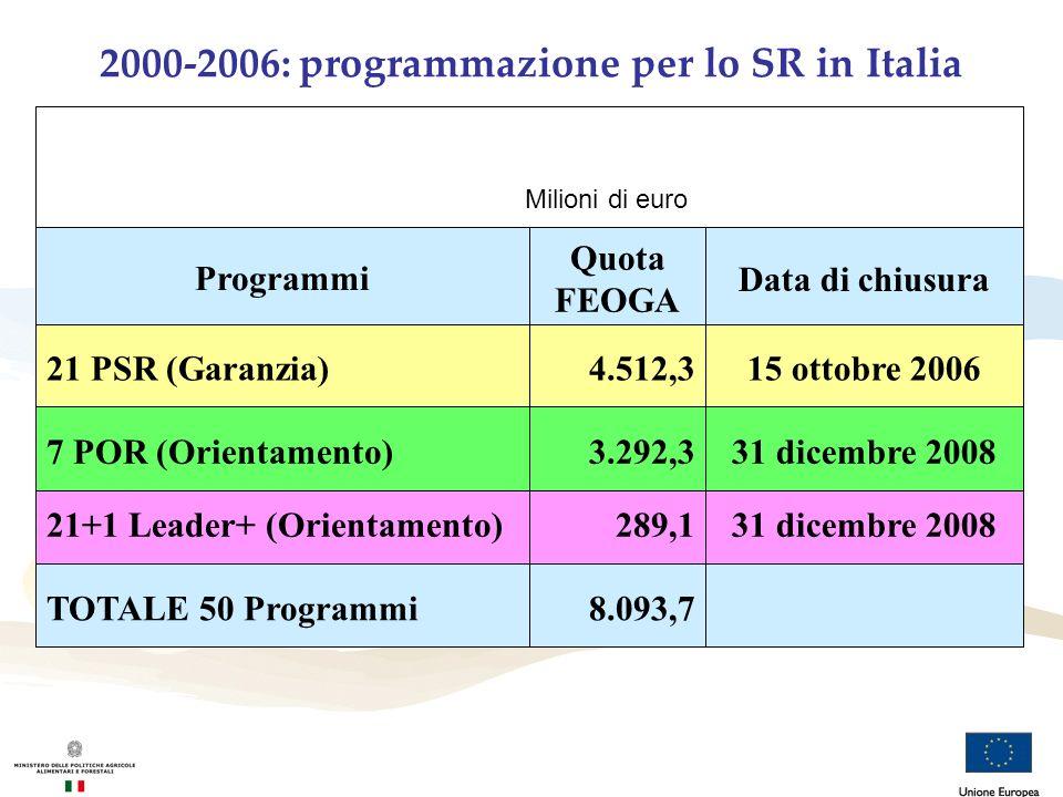 2000-2006: programmazione per lo SR in Italia