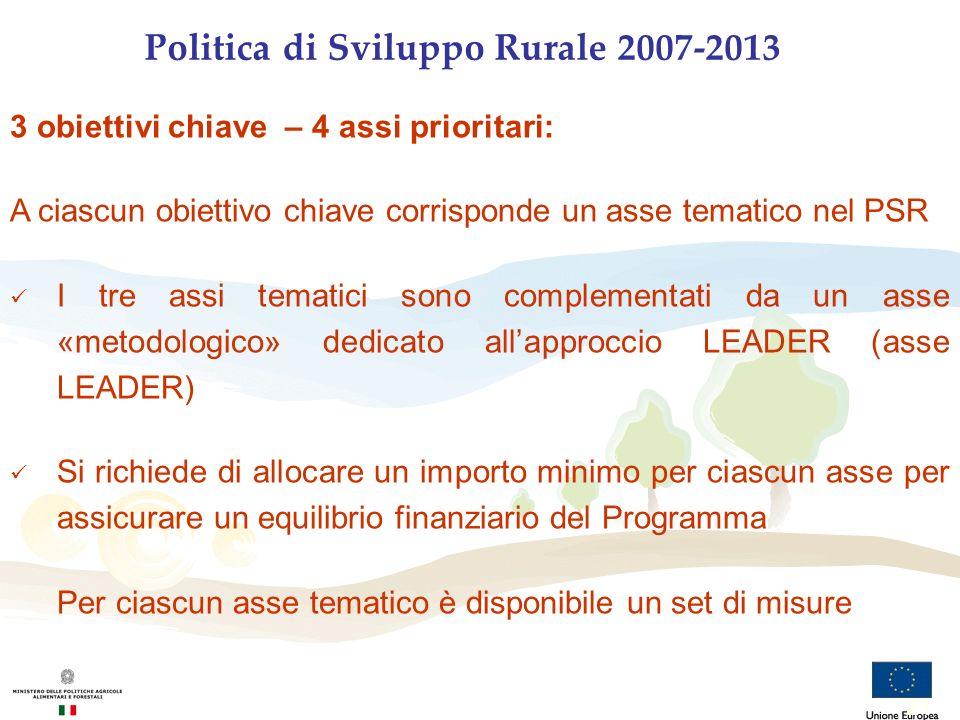 Politica di Sviluppo Rurale 2007-2013