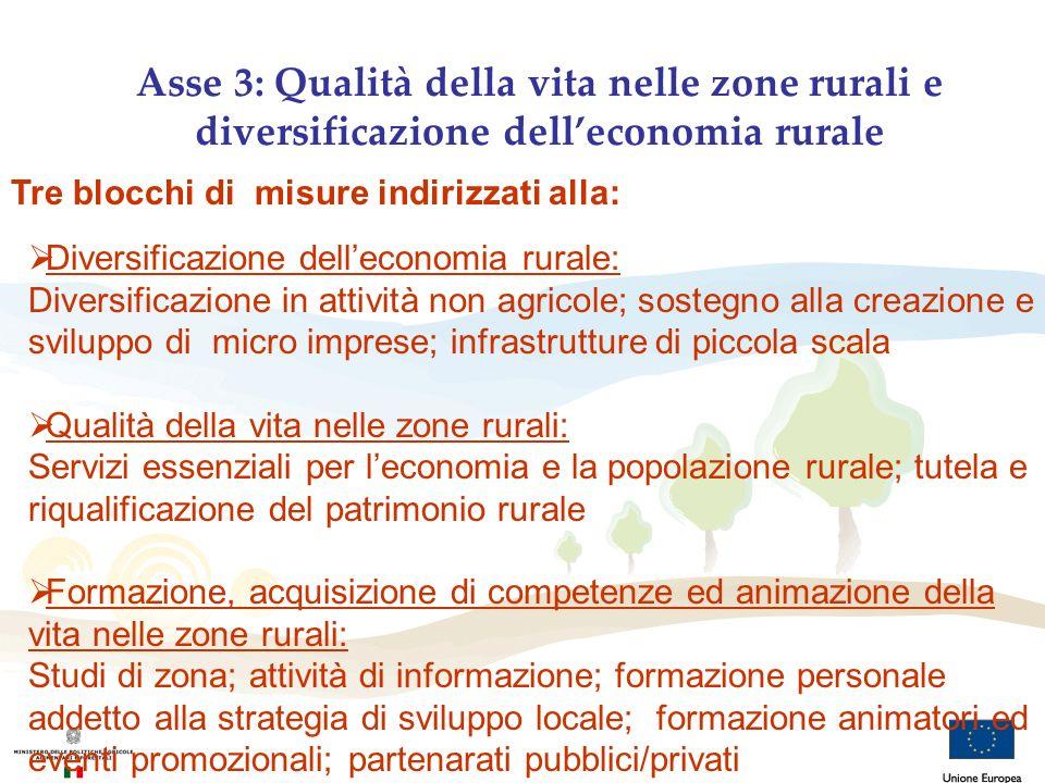 Asse 3: Qualità della vita nelle zone rurali e diversificazione dell'economia rurale