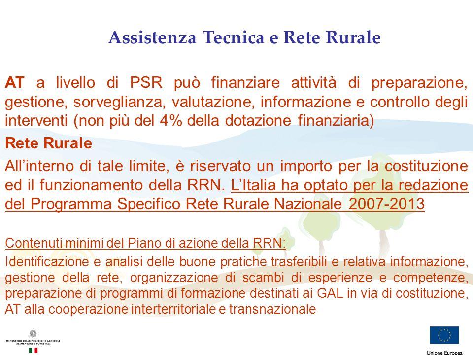 Assistenza Tecnica e Rete Rurale