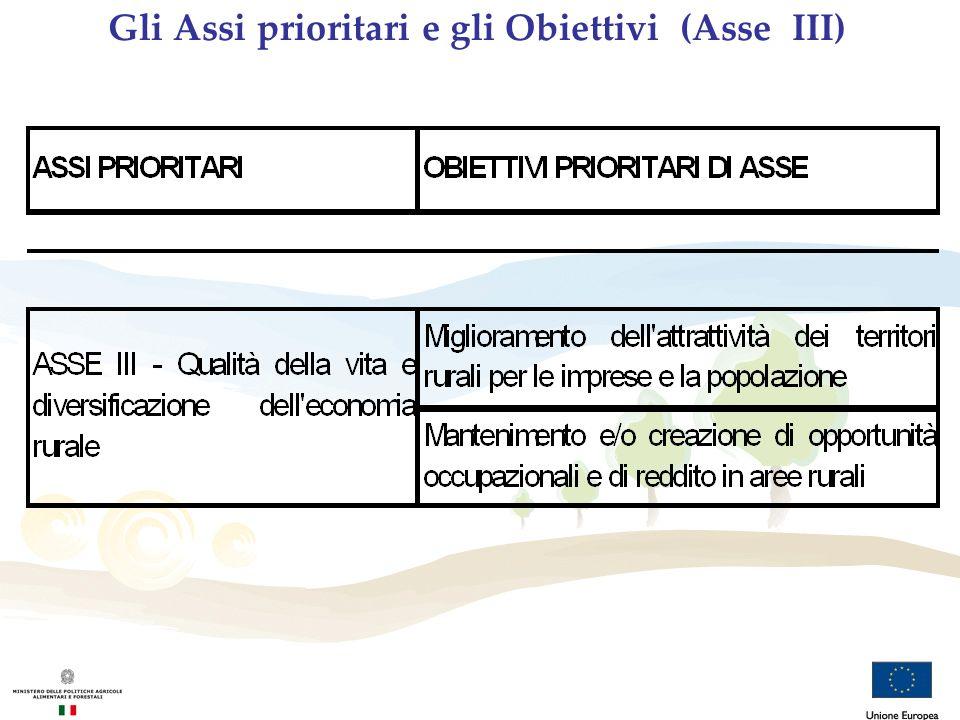 Gli Assi prioritari e gli Obiettivi (Asse III)