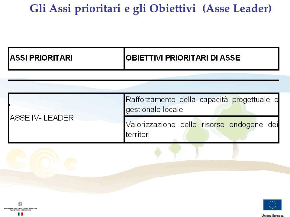 Gli Assi prioritari e gli Obiettivi (Asse Leader)