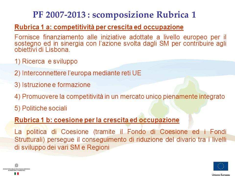 PF 2007-2013 : scomposizione Rubrica 1
