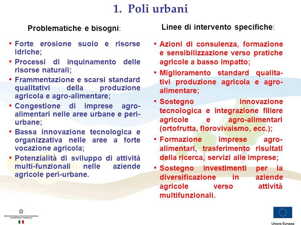 1. Poli urbani Linee di intervento specifiche: