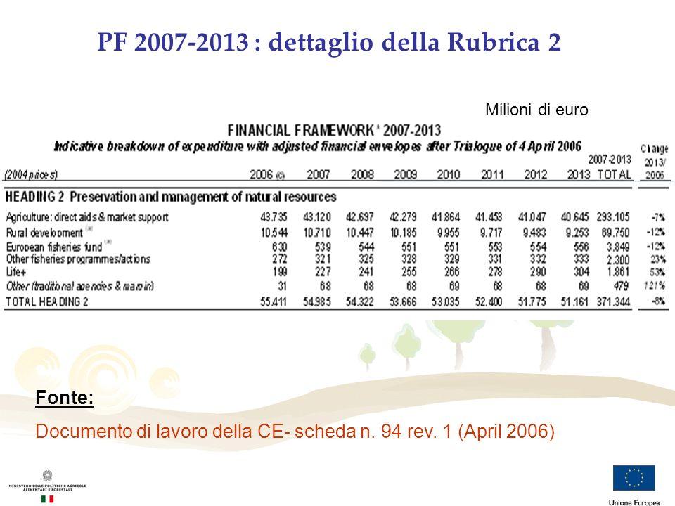 PF 2007-2013 : dettaglio della Rubrica 2