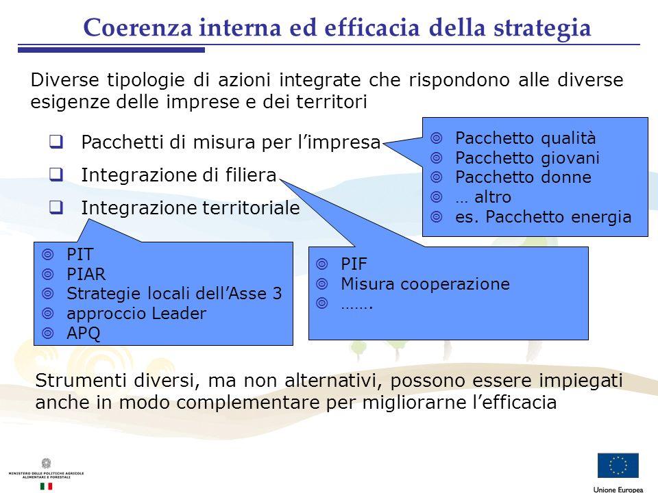 Coerenza interna ed efficacia della strategia
