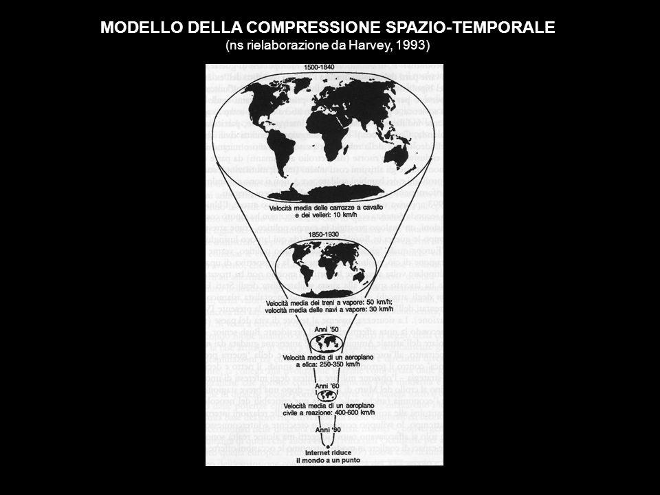 MODELLO DELLA COMPRESSIONE SPAZIO-TEMPORALE